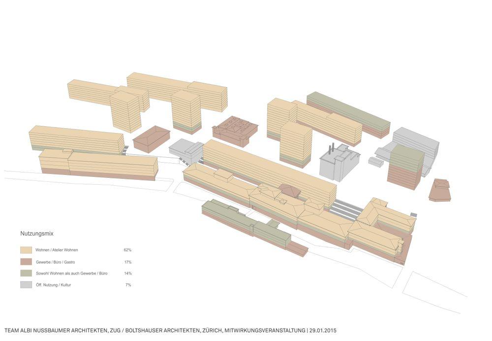Nutzungsmix des Papieri-Areals