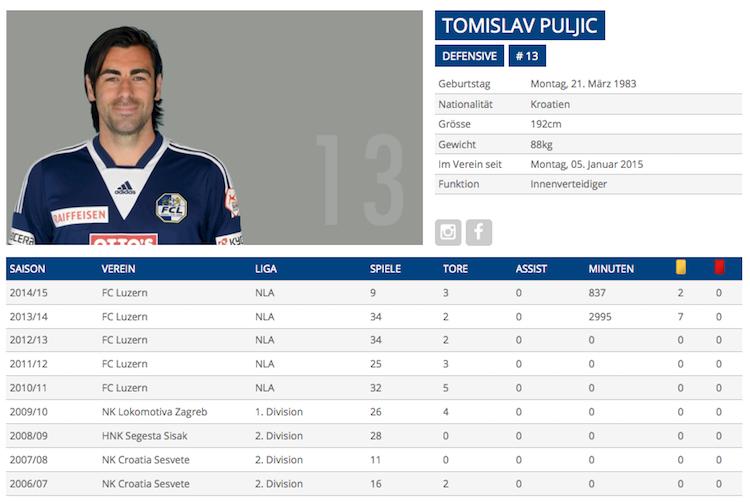 15 Tore hat Puljic schon für den FCL geschossen. Keine schlechte Ausbeute für einen Verteidiger (Quelle: fcl.ch).