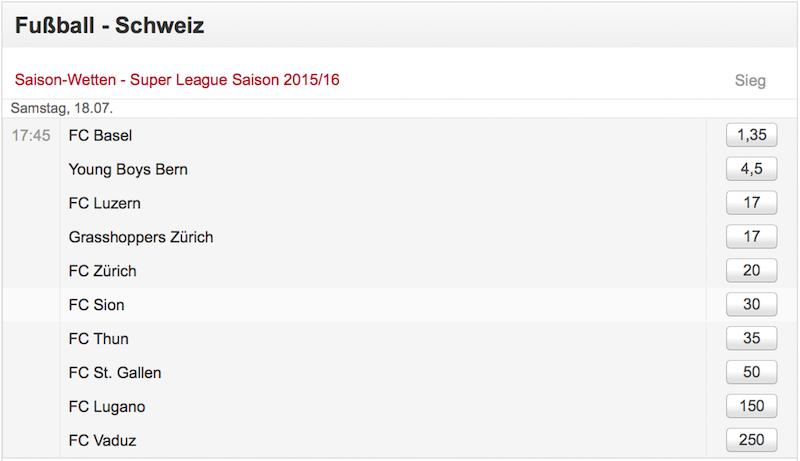 Das Siebzehnfache des Wetteinsatzes erhält man bei Tipico im Falle des Meistertitels des FC Luzern. Gemeinsam mit den Grasshoppers liegt der FCL somit auf Platz 3.