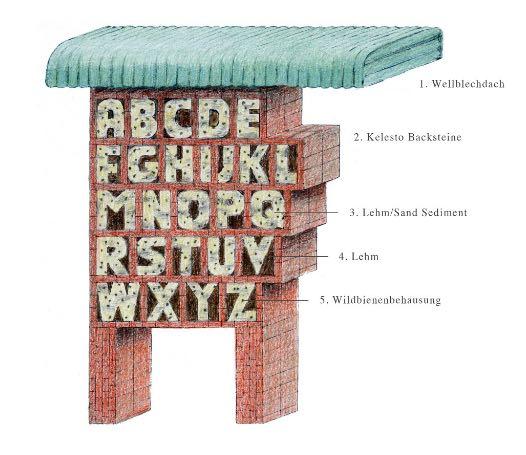 So soll das Kunstobjekt aussehen, wenn die Tonbuchstaben angebracht werden. (Bild: Projektbeschrieb Sabian Baumann)