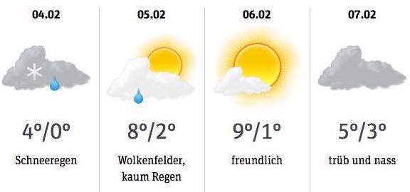 Die Wetteraussichten für die rüüdigen Tage könnten besser sein.