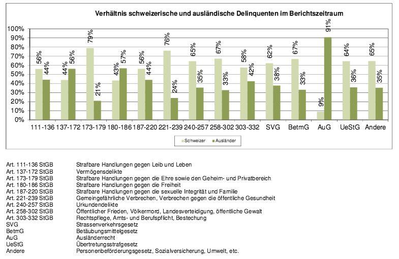 (Quelle: Luzerner Staatsanwaltschaft)