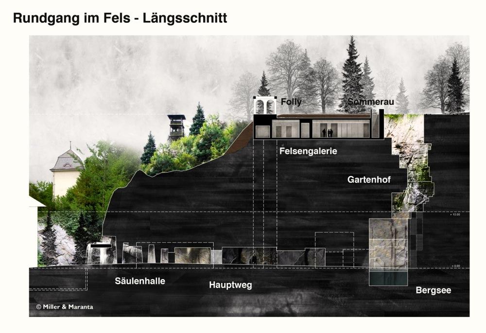 Blick in die Zukunft: Das Modell zeigt, wie der Fels beim Gletschergarten künftig genutzt werden soll.