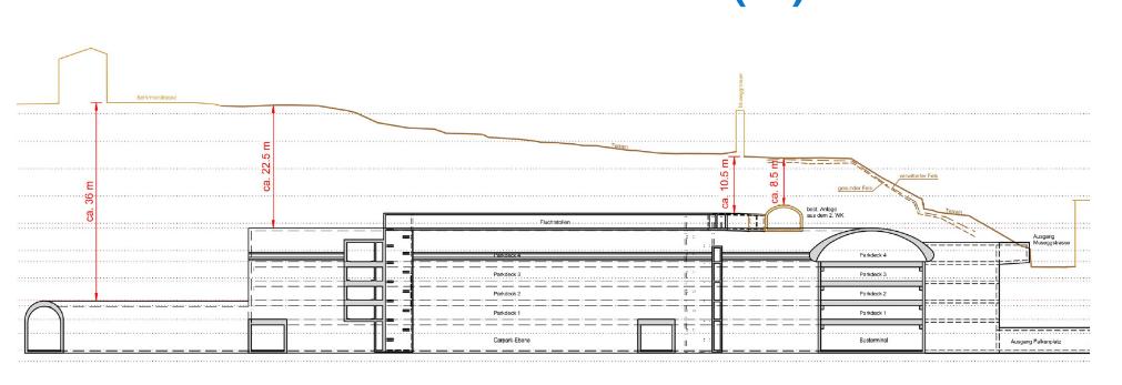 Ein Querschnitt durch das geplante unterirdische Parkhaus Musegg.