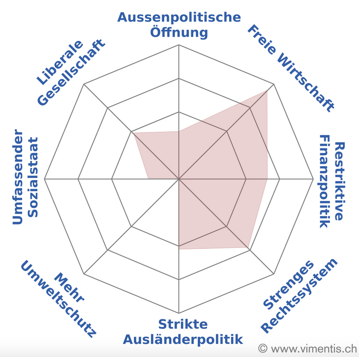 «Veraltet»: Das Smartspider-Profil Marcel Peters.