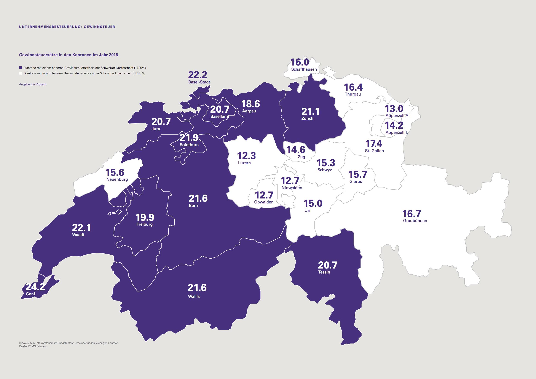 Sie purzeln immer weiter nach unten: Gewinnsteuersätze in den Schweizer Kantonen 2016.