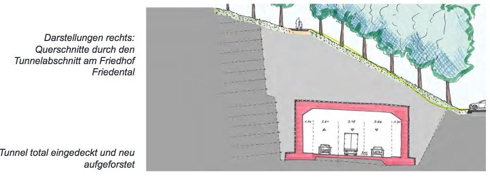 So könnte ein Querschnitt mit dem neuen Tunnel unter dem Friedental aussehen.