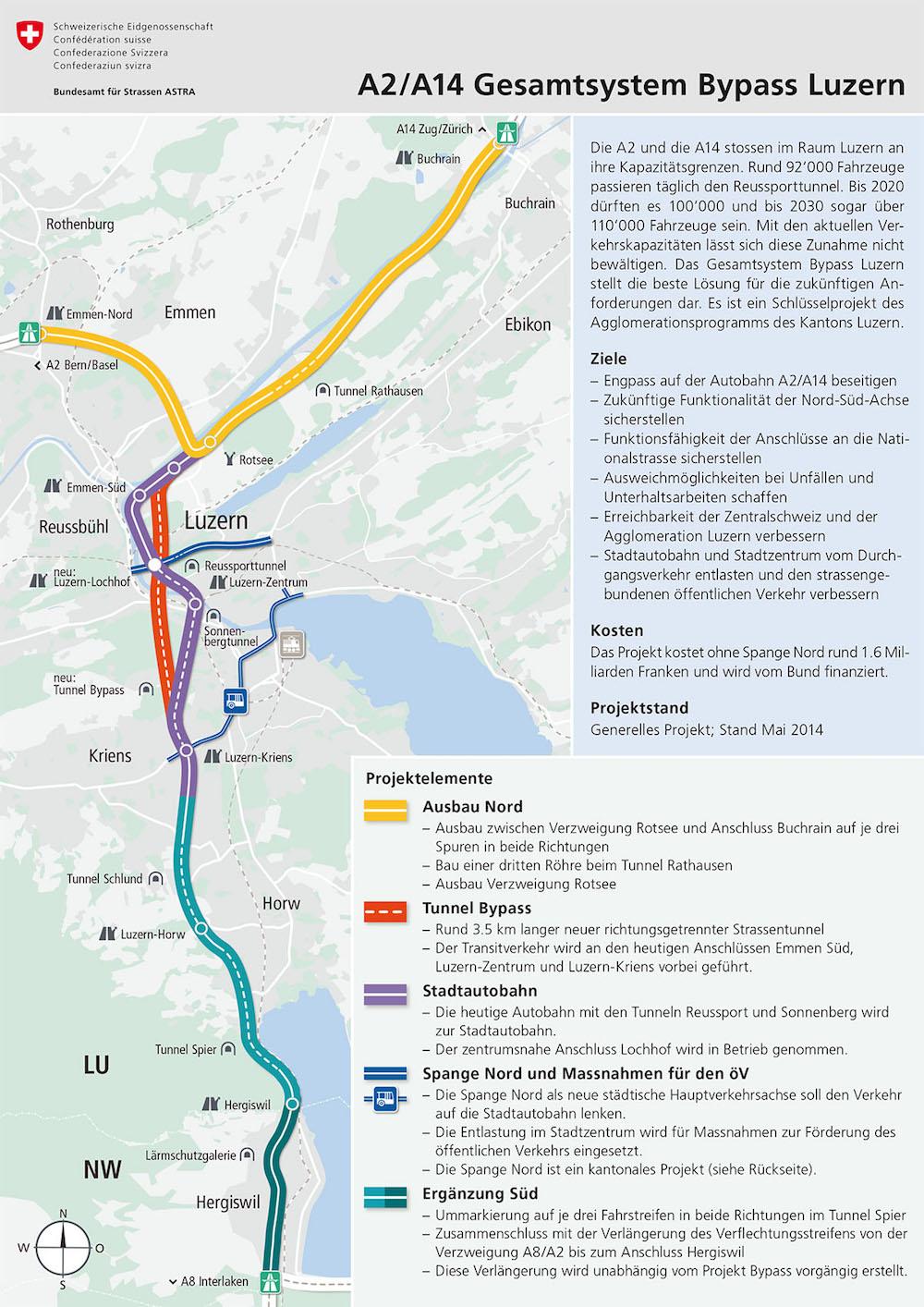 So sehen die verschiedenen Massnahmen des Projekts Bypass Luzern aus.