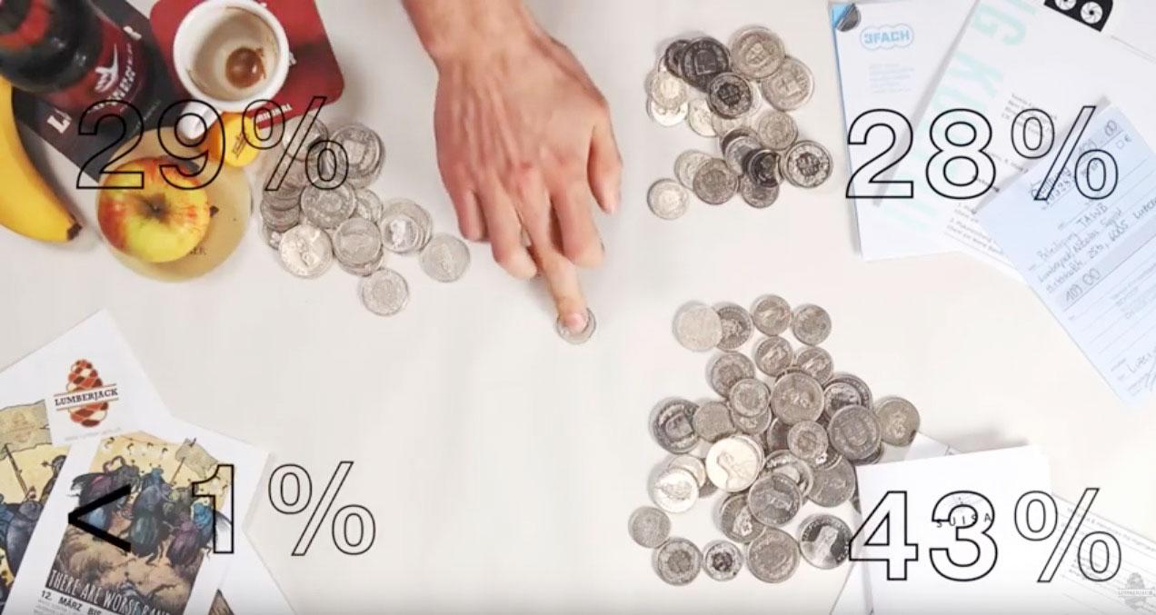 Ausschnitt aus dem Video: Das Bild zeigt, dass für die Festivalmacher wenig bis gar nichts übrigbleibt – das Crowdfunding soll dies ändern.