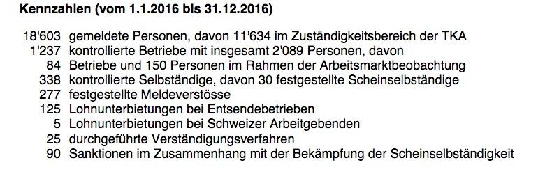 Zahlen aus dem publizierten Bericht.