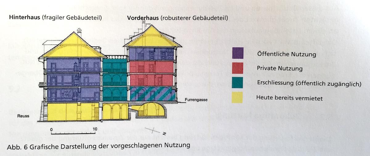 Nebst den Räumen der Rathausbrauerei sind die Dachgeschosse aktuell vermietet. Die restlichen Räume werden bislang nur sporadisch genutzt – das soll sich ändern.