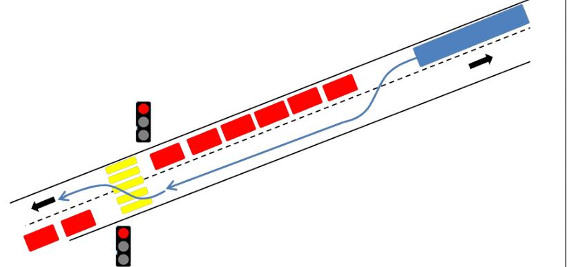 So funktioniert die elektronische Busspur auf der Skizze. Zur Anwendung kommt das System während den Spitzenzeiten zwischen 16 Uhr und 18 Uhr auf der Spitalstrasse in Richtung Schulhaus St. Karli.