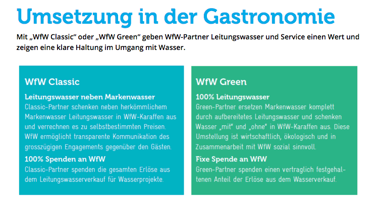 So sehen die beiden Systeme von «Wasser für Wasser» aus.