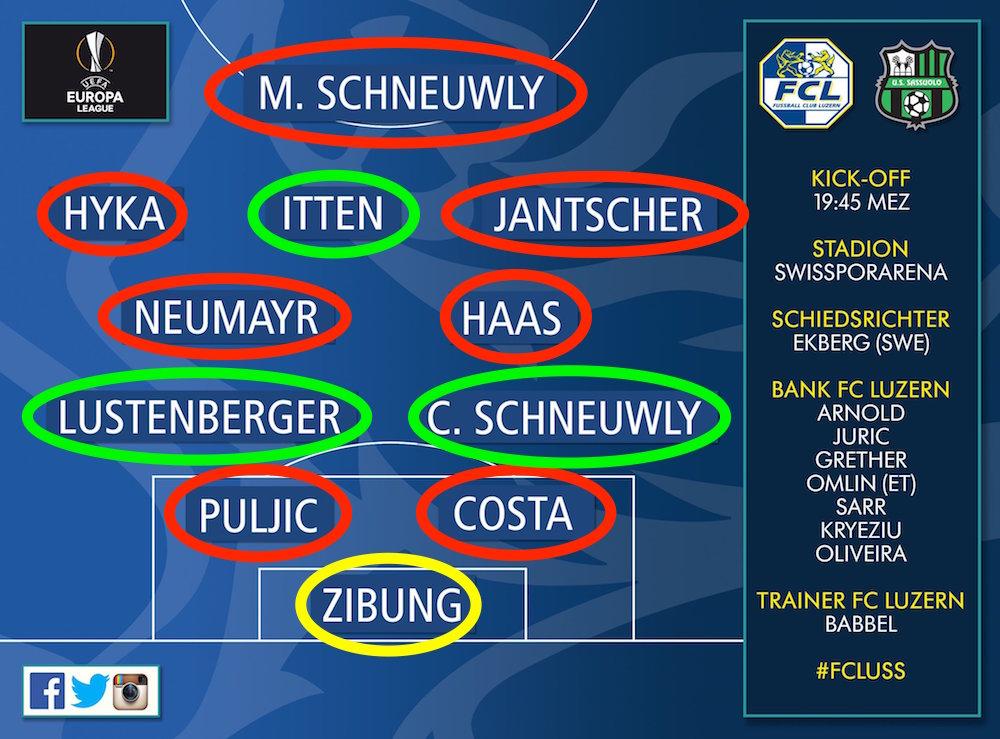 7 Spieler, welche letzten Sommer gegen Sassuolo auf dem Platz standen, haben den Verein verlassen. Dave Zibung sitzt nur noch auf der Bank. Nur die drei grün markierten könnten gegen Osijek spielen.