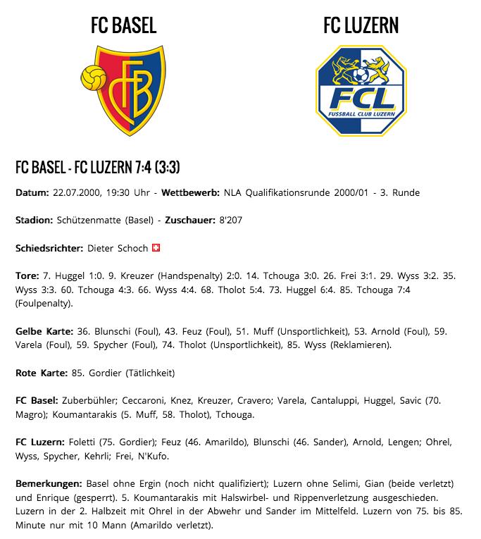 Das Match-Telegramm des legendären FCB-FCL-Spiels aus dem Jahre 2000.