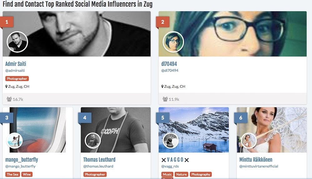 Die Top sechs von «influence.co», wo uns ausser Frau Räikkönen auf den ersten Blick niemand bekannt vorkommt.