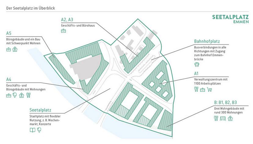 So sehen die Pläne am Seetalplatz aus.