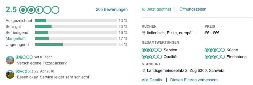 Ernüchternd: Tripadvisor-Bewertung fürs Traditionslokal Platzmühle in Zug.