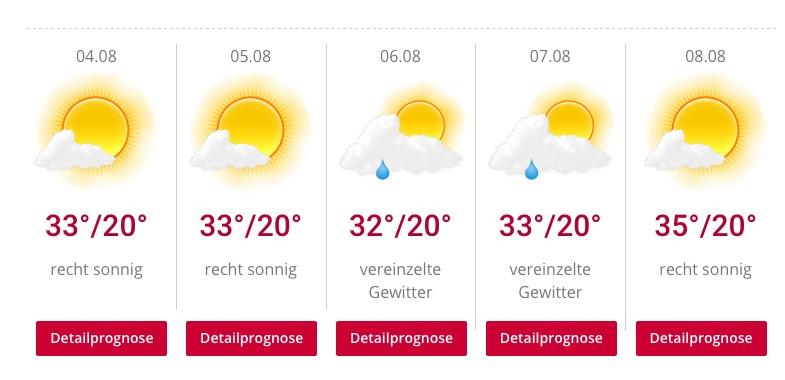 Die Prognose für die nächsten Tag in Luzern.