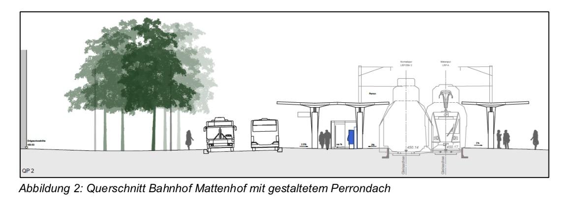 Buspassagiere sollen beim Mattenhof künftig nicht mehr im Regen stehen – sondern geschützt unter dem Perrondach warten.