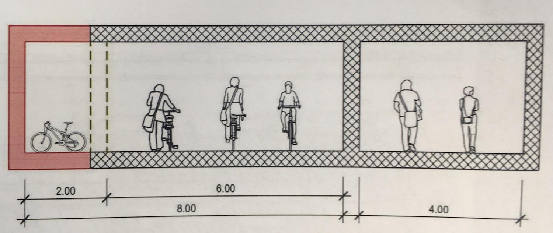 Für die Maximalvariante müsste zusätzlich ein zwei Meter breiter Streifen ausgebrochen werden (rot). Rechts die bestehende Fussgängerunterführung.
