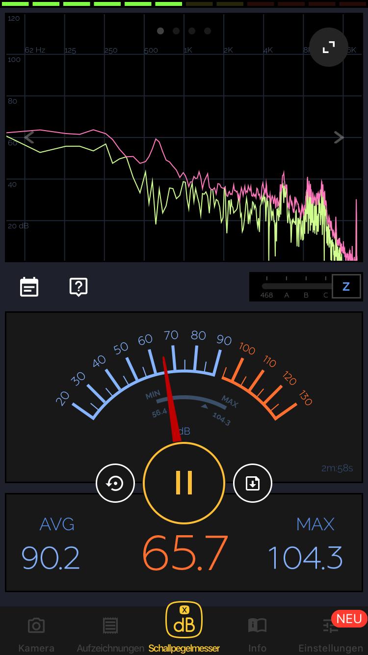 Die App zeigt Maximalwerte von über 104 Dezibel an.