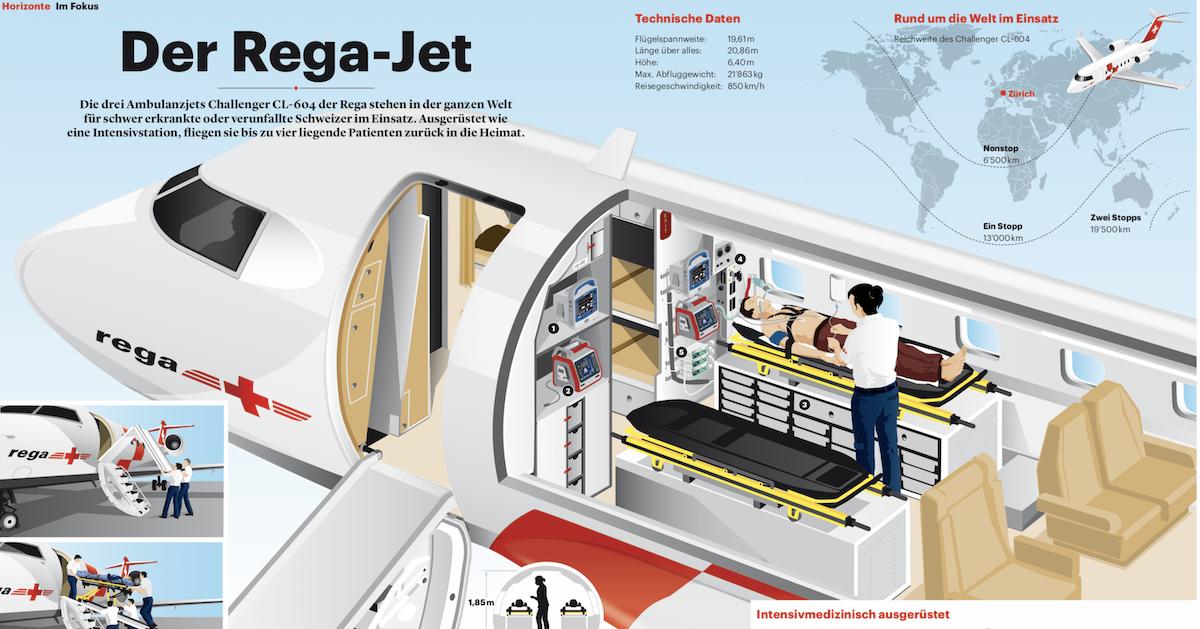 Umgebauter Jet: So funktionert die medizinische Betreuung während des Fluges.